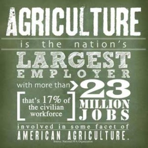 Poster: Agriculture is the nation's largest employer with more than 23 million jobs involved in some facet of American agriculture