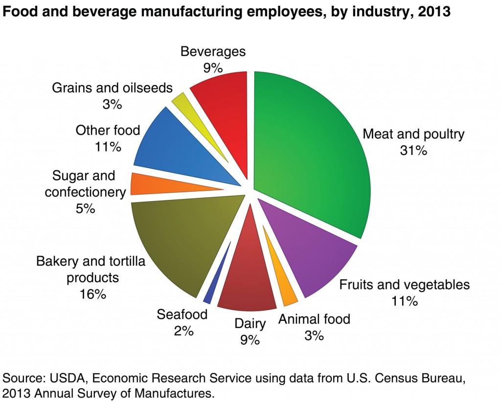 agfood-sector_chart-4