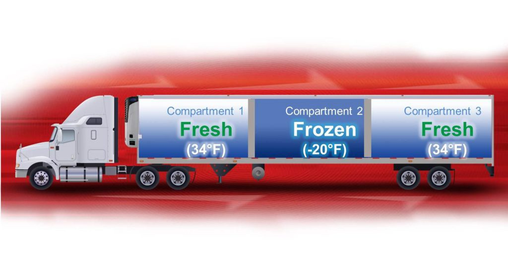 Refrigerated trucks cut down on food waste in the food cold chain journey. Photo courtesy of UTC.